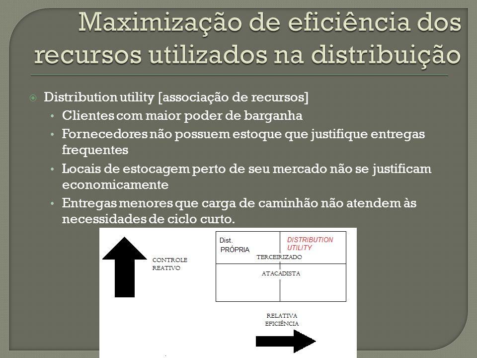 Distribution utility [associação de recursos] Clientes com maior poder de barganha Fornecedores não possuem estoque que justifique entregas frequentes
