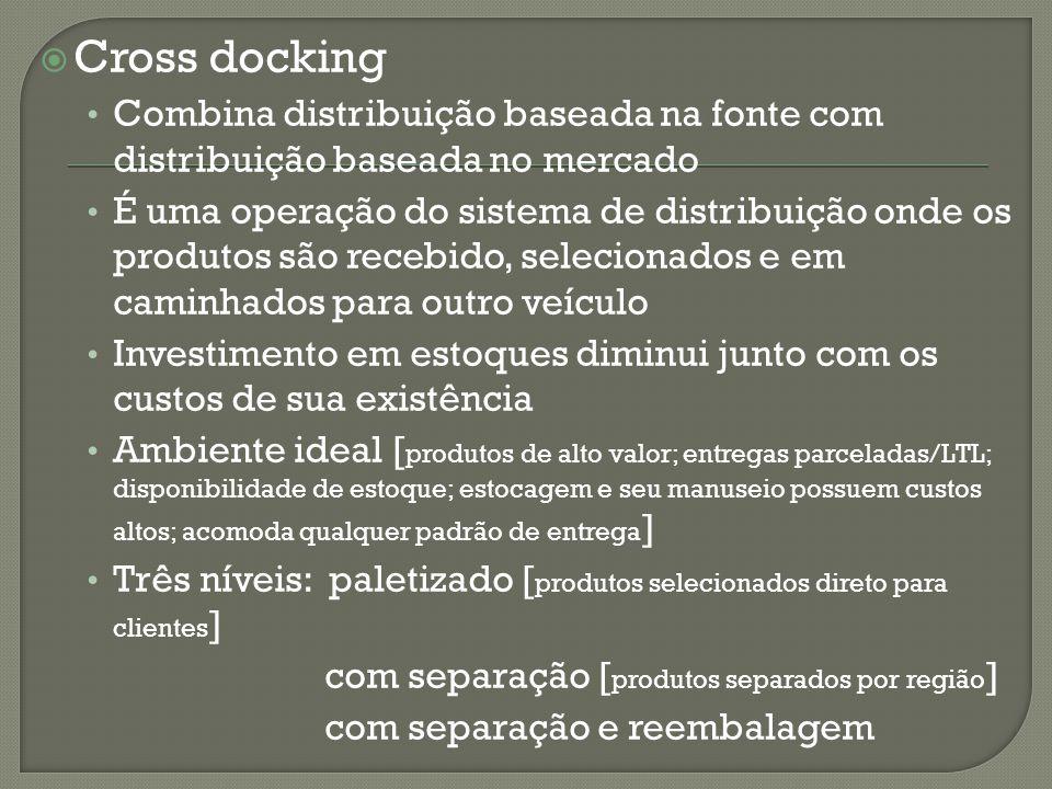 Cross docking Combina distribuição baseada na fonte com distribuição baseada no mercado É uma operação do sistema de distribuição onde os produtos são