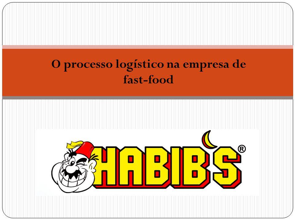 O processo logístico na empresa de fast-food