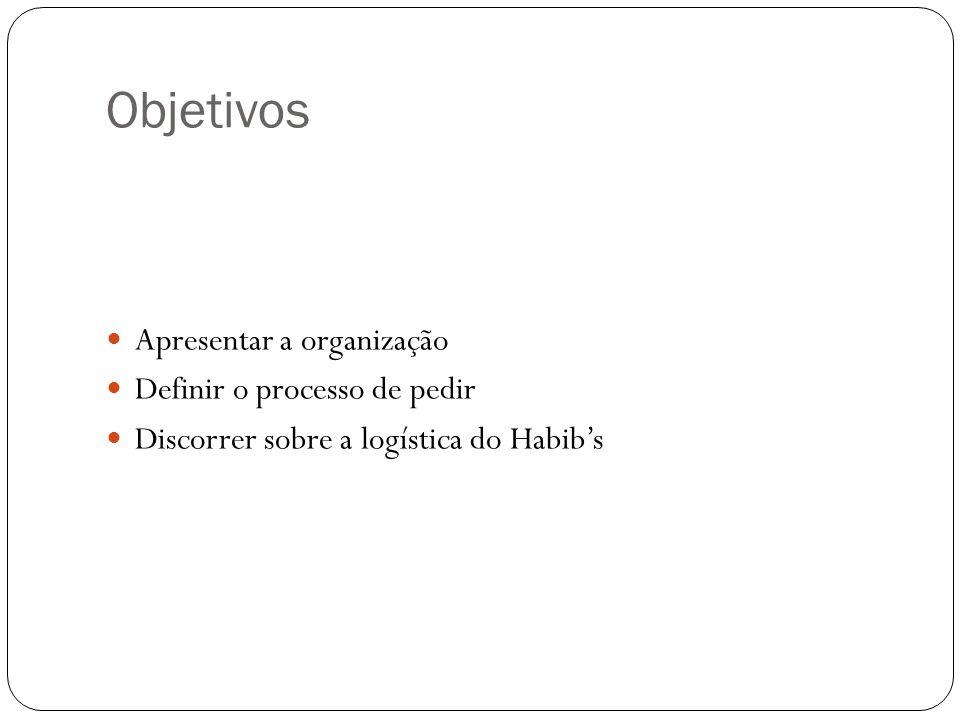 Objetivos Apresentar a organização Definir o processo de pedir Discorrer sobre a logística do Habibs