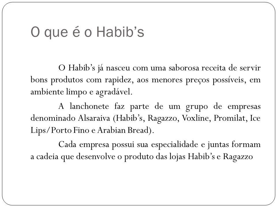O que é o Habibs O Habibs já nasceu com uma saborosa receita de servir bons produtos com rapidez, aos menores preços possíveis, em ambiente limpo e ag