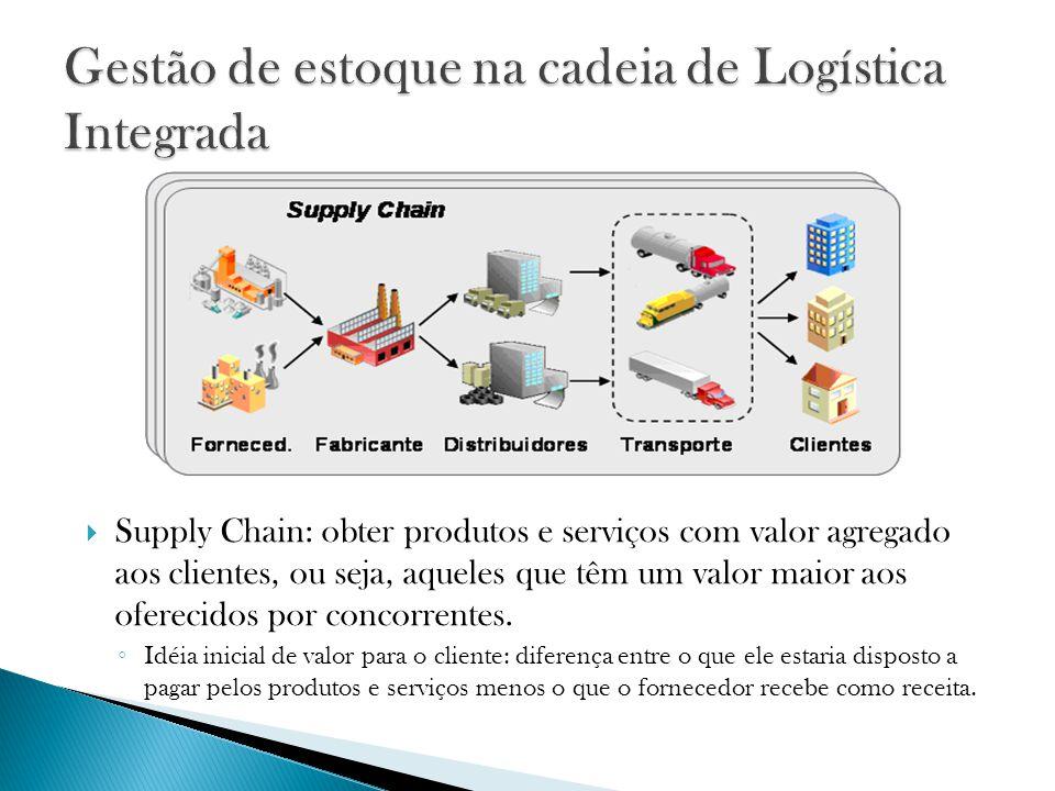 Supply Chain: obter produtos e serviços com valor agregado aos clientes, ou seja, aqueles que têm um valor maior aos oferecidos por concorrentes.