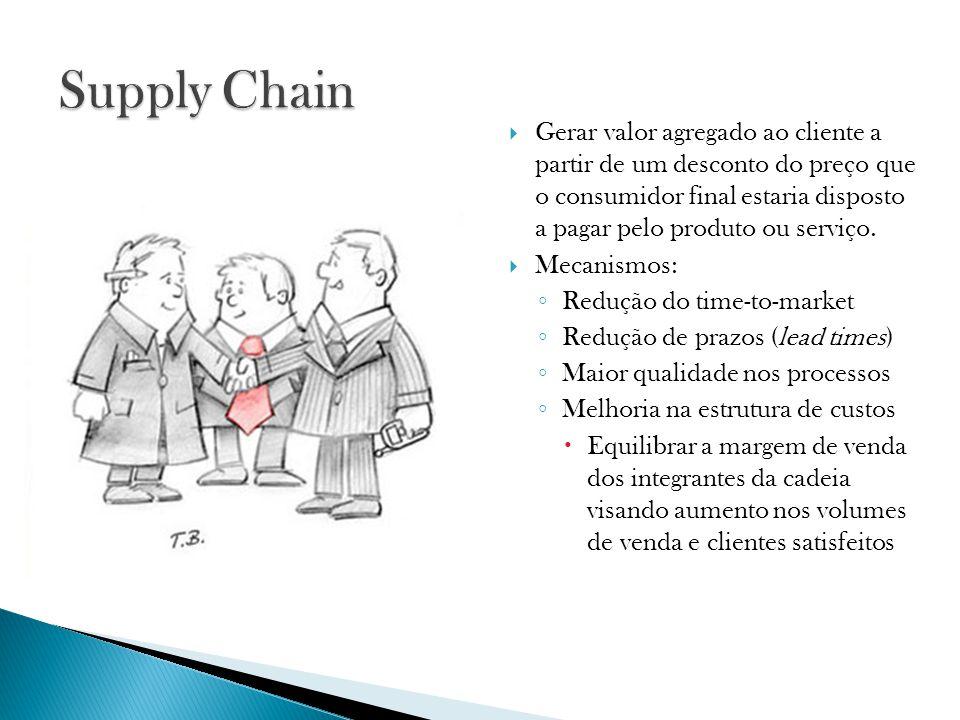 Gerar valor agregado ao cliente a partir de um desconto do preço que o consumidor final estaria disposto a pagar pelo produto ou serviço.