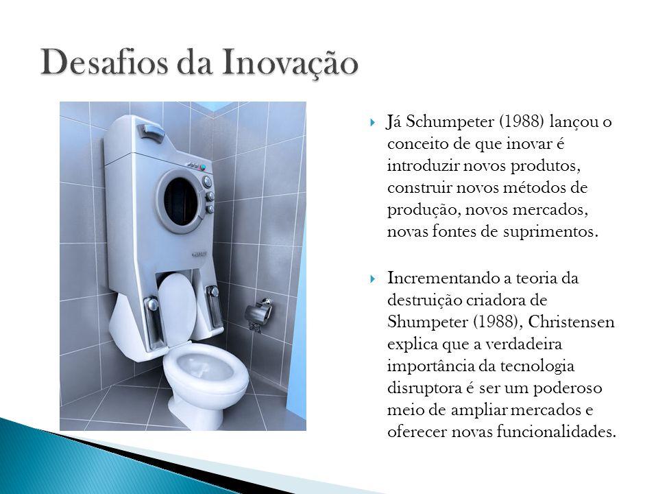 Já Schumpeter (1988) lançou o conceito de que inovar é introduzir novos produtos, construir novos métodos de produção, novos mercados, novas fontes de suprimentos.