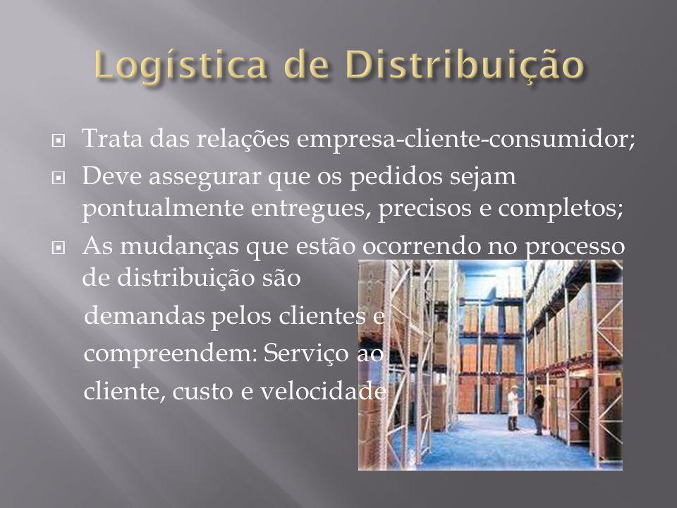 Trata das relações empresa-cliente-consumidor; Deve assegurar que os pedidos sejam pontualmente entregues, precisos e completos; As mudanças que estão