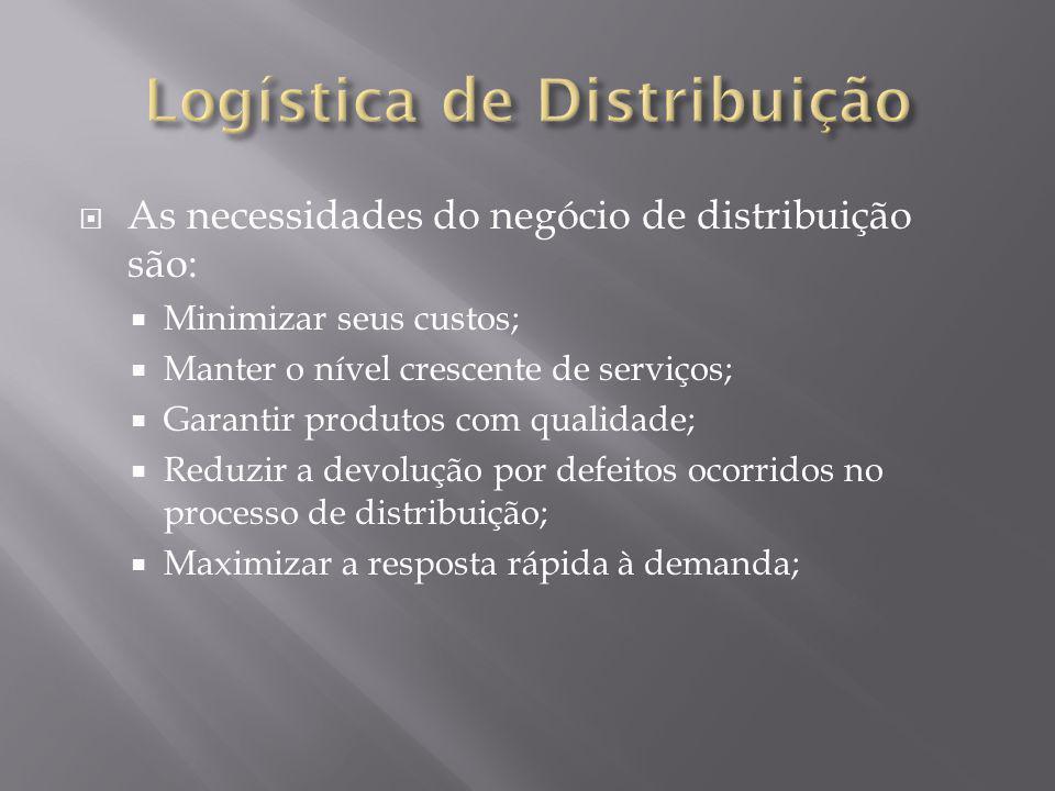 As necessidades do negócio de distribuição são: Minimizar seus custos; Manter o nível crescente de serviços; Garantir produtos com qualidade; Reduzir