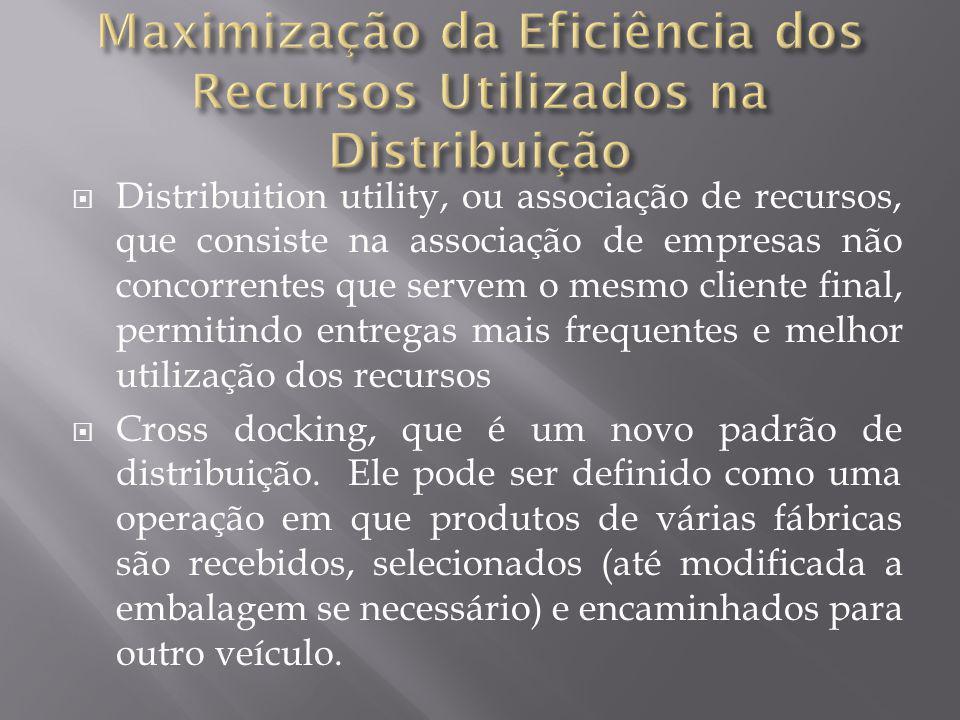 Distribuition utility, ou associação de recursos, que consiste na associação de empresas não concorrentes que servem o mesmo cliente final, permitindo