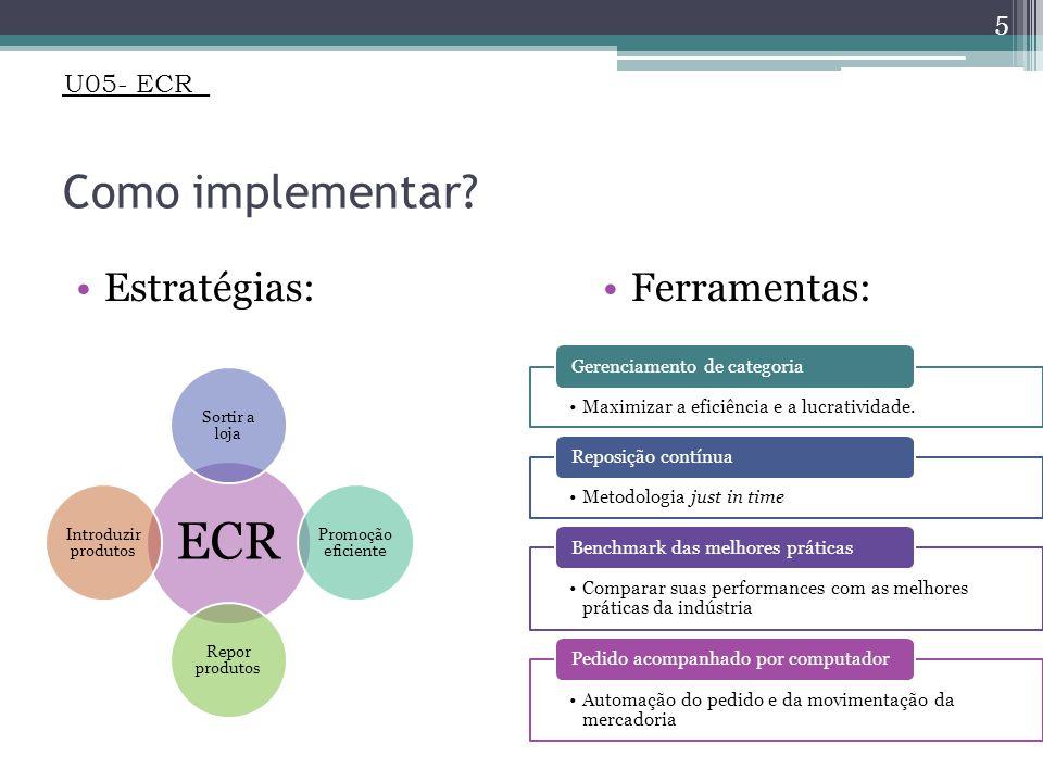 U05- ECR Como implementar.