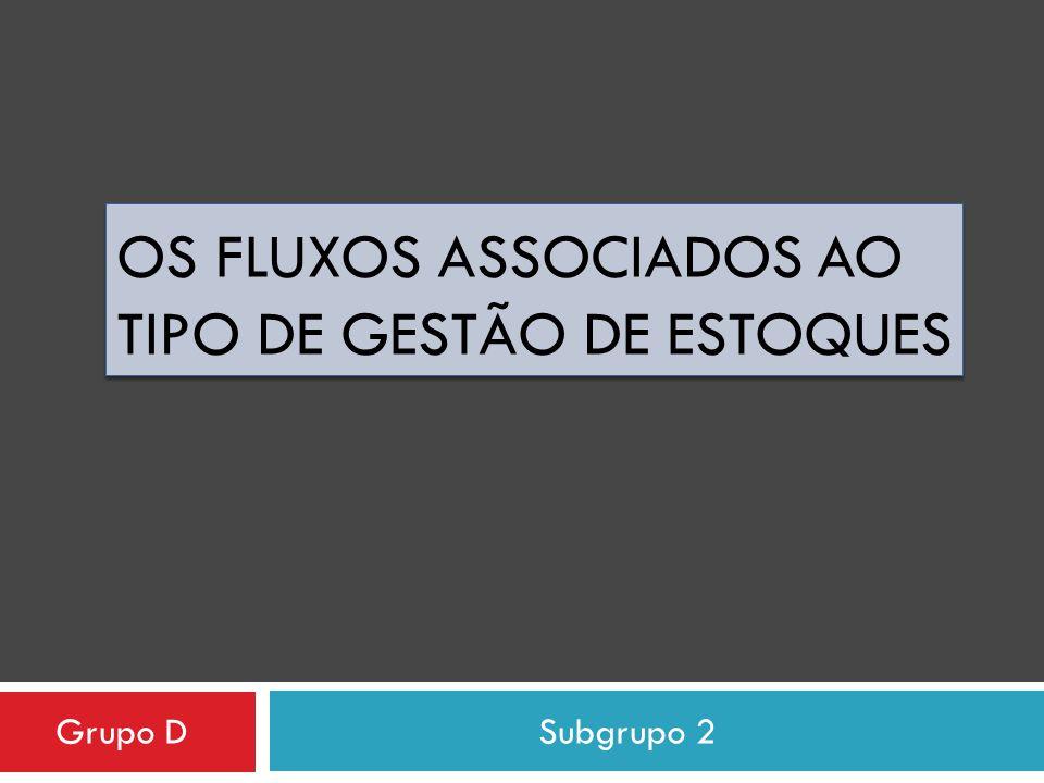 OS FLUXOS ASSOCIADOS AO TIPO DE GESTÃO DE ESTOQUES Grupo D Subgrupo 2