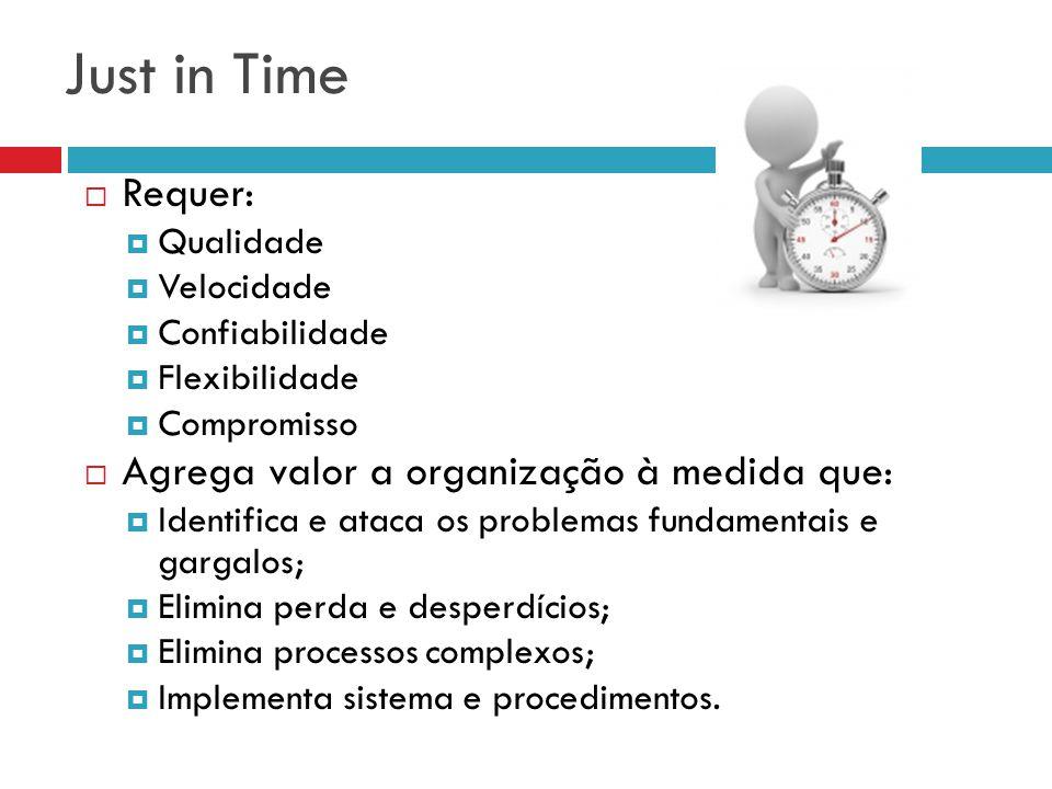 Just in Time Requer: Qualidade Velocidade Confiabilidade Flexibilidade Compromisso Agrega valor a organização à medida que: Identifica e ataca os prob