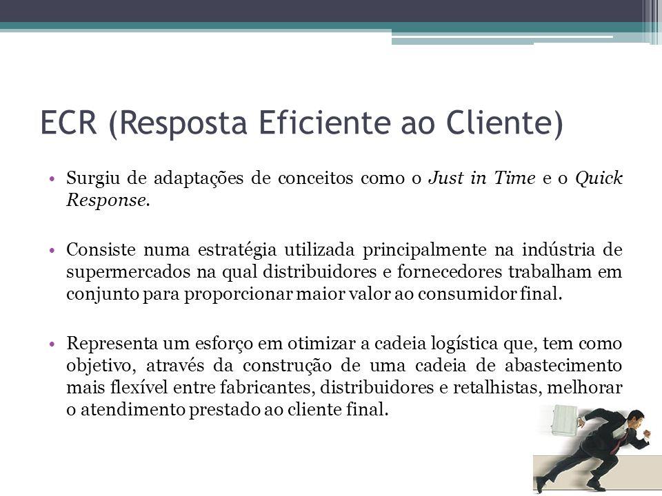 ECR (Resposta Eficiente ao Cliente) Surgiu de adaptações de conceitos como o Just in Time e o Quick Response. Consiste numa estratégia utilizada princ