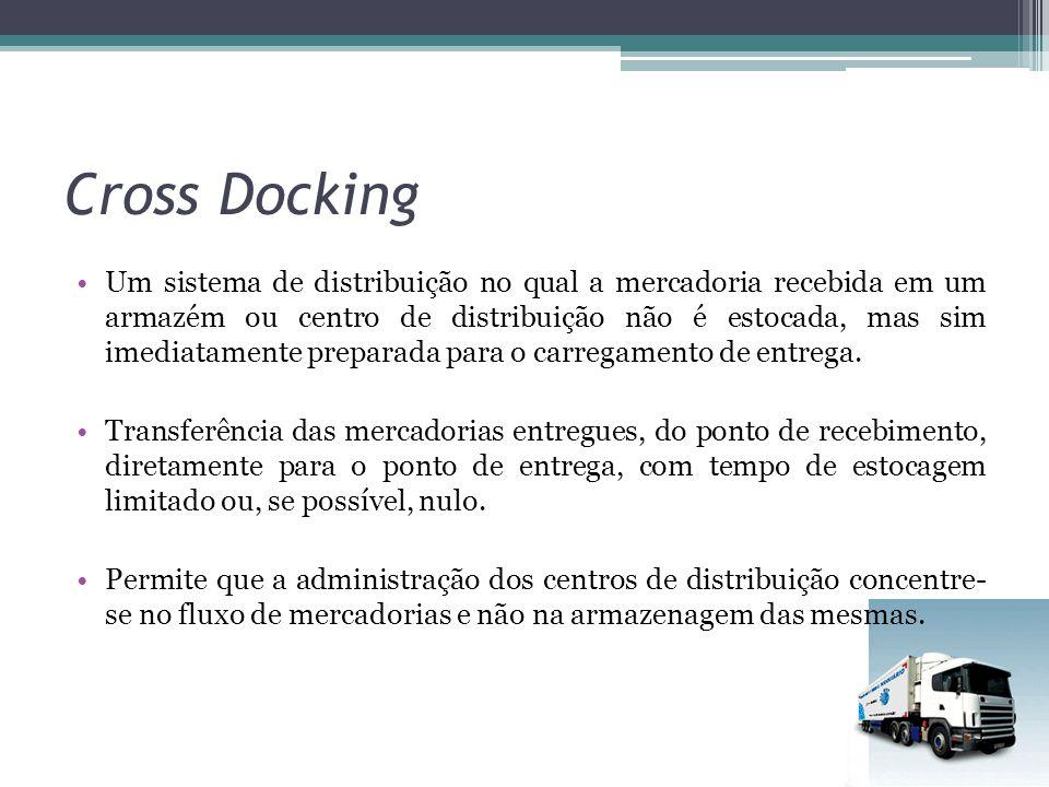 Cross Docking Um sistema de distribuição no qual a mercadoria recebida em um armazém ou centro de distribuição não é estocada, mas sim imediatamente p