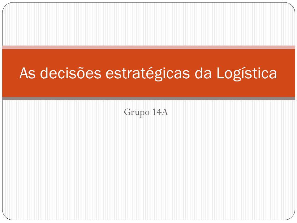 Grupo 14A As decisões estratégicas da Logística