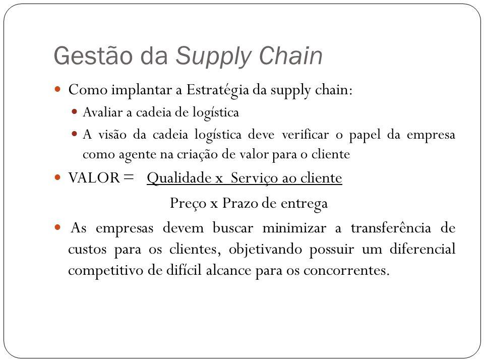 Gestão da Supply Chain A grande proposição da supply chain (cadeia logística integrada) é partir de um certo preço no qual o cliente está disposto a pagar e disso gerar um desconto para obter o preço de venda.
