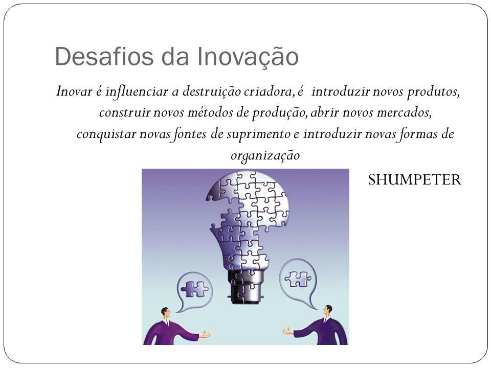 Desafios da Inovação Inovar é influenciar a destruição criadora, é introduzir novos produtos, construir novos métodos de produção, abrir novos mercados, conquistar novas fontes de suprimento e introduzir novas formas de organização SHUMPETER