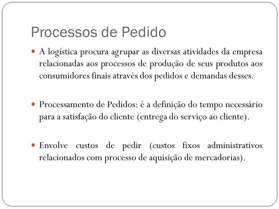 Processos de Pedido A logística procura agrupar as diversas atividades da empresa relacionadas aos processos de produção de seus produtos aos consumid