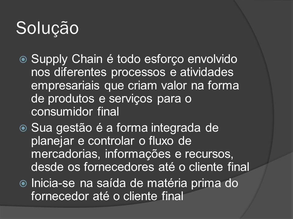 Solução Supply Chain é todo esforço envolvido nos diferentes processos e atividades empresariais que criam valor na forma de produtos e serviços para