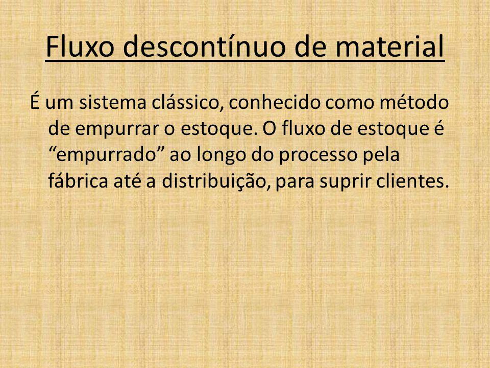 Fluxo descontínuo de material É um sistema clássico, conhecido como método de empurrar o estoque. O fluxo de estoque é empurrado ao longo do processo