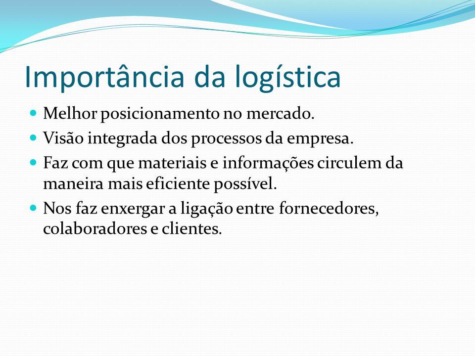Importância da logística Melhor posicionamento no mercado.