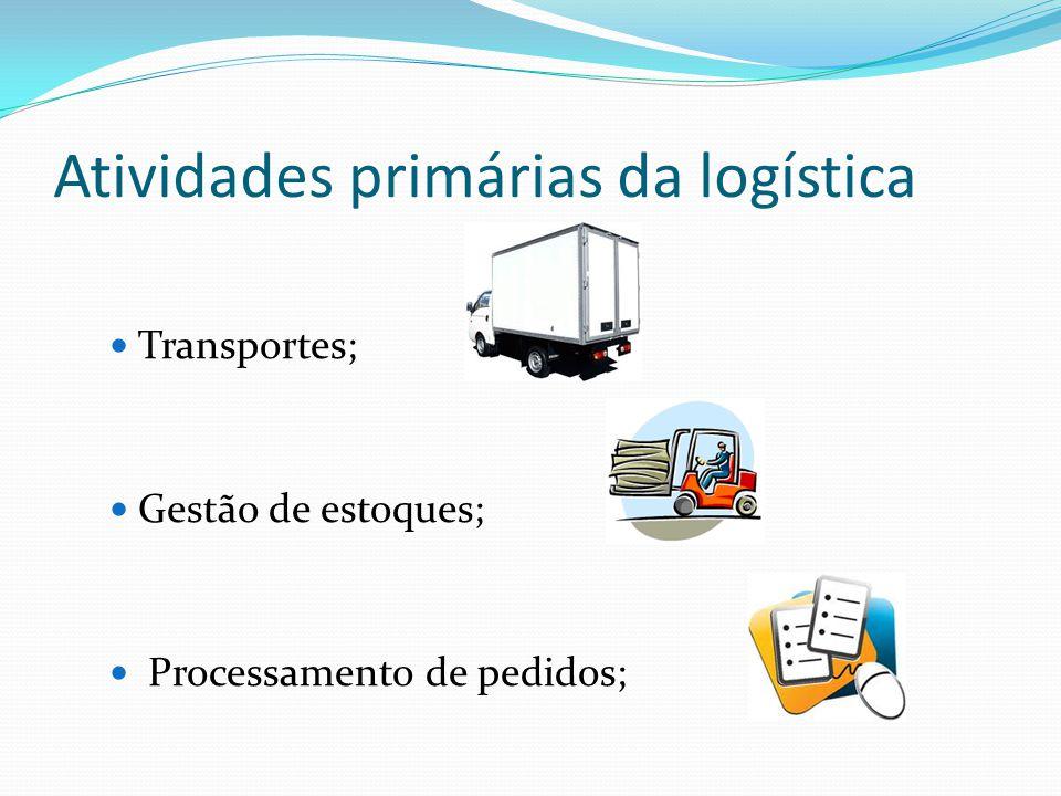 Atividades primárias da logística Transportes; Gestão de estoques; Processamento de pedidos;
