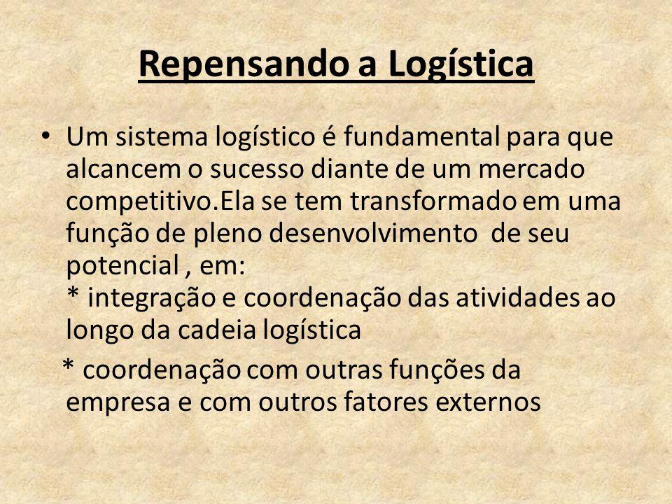 Repensando a Logística Um sistema logístico é fundamental para que alcancem o sucesso diante de um mercado competitivo.Ela se tem transformado em uma