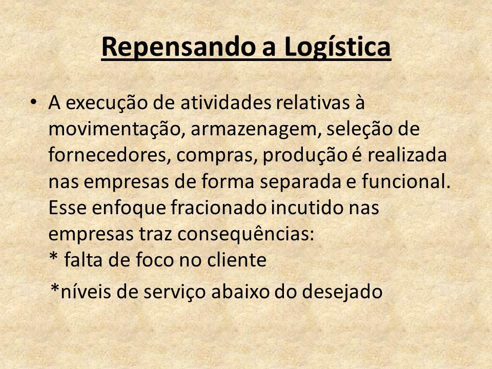 Repensando a Logística A execução de atividades relativas à movimentação, armazenagem, seleção de fornecedores, compras, produção é realizada nas empr