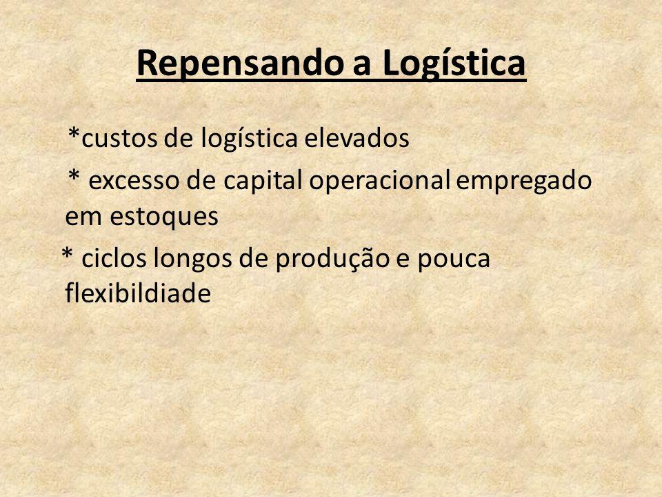 Repensando a Logística *custos de logística elevados * excesso de capital operacional empregado em estoques * ciclos longos de produção e pouca flexibildiade