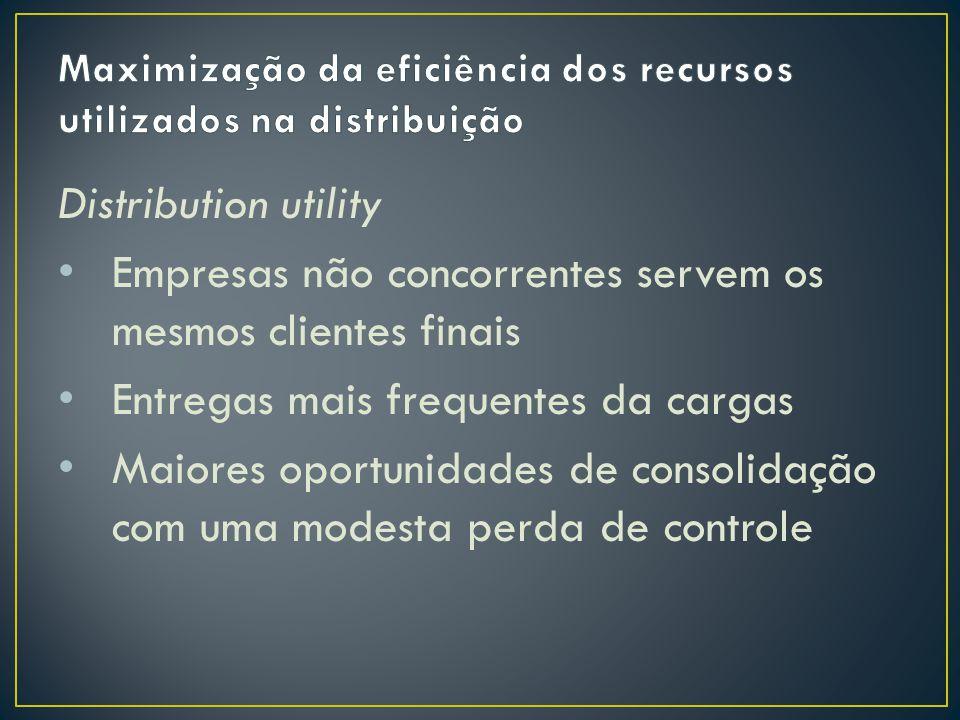 Distribution utility Empresas não concorrentes servem os mesmos clientes finais Entregas mais frequentes da cargas Maiores oportunidades de consolidaç