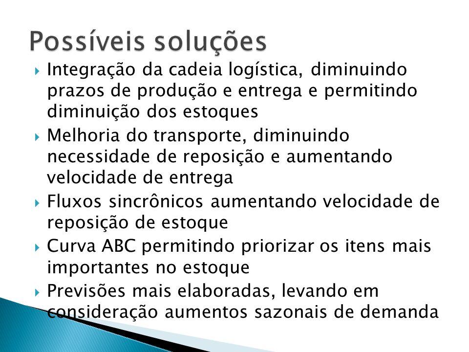 Integração da cadeia logística, diminuindo prazos de produção e entrega e permitindo diminuição dos estoques Melhoria do transporte, diminuindo necess