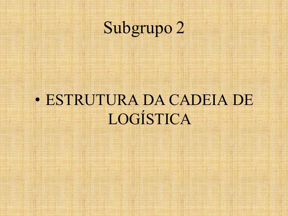 Subgrupo 2 ESTRUTURA DA CADEIA DE LOGÍSTICA