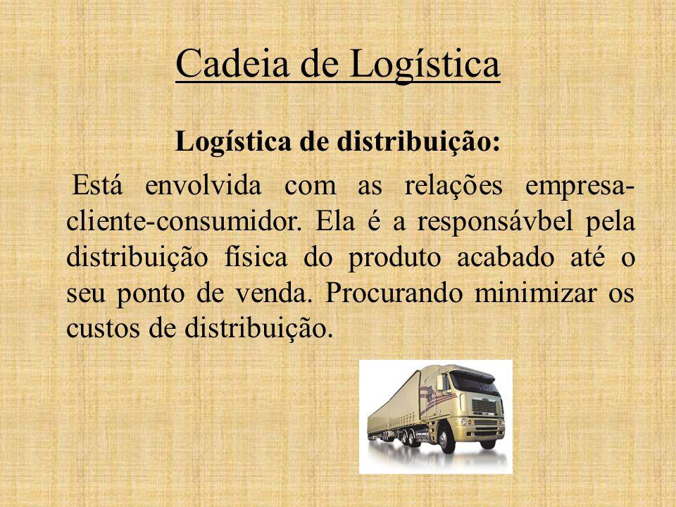 Cadeia de Logística Logística de distribuição: Está envolvida com as relações empresa- cliente-consumidor. Ela é a responsávbel pela distribuição físi