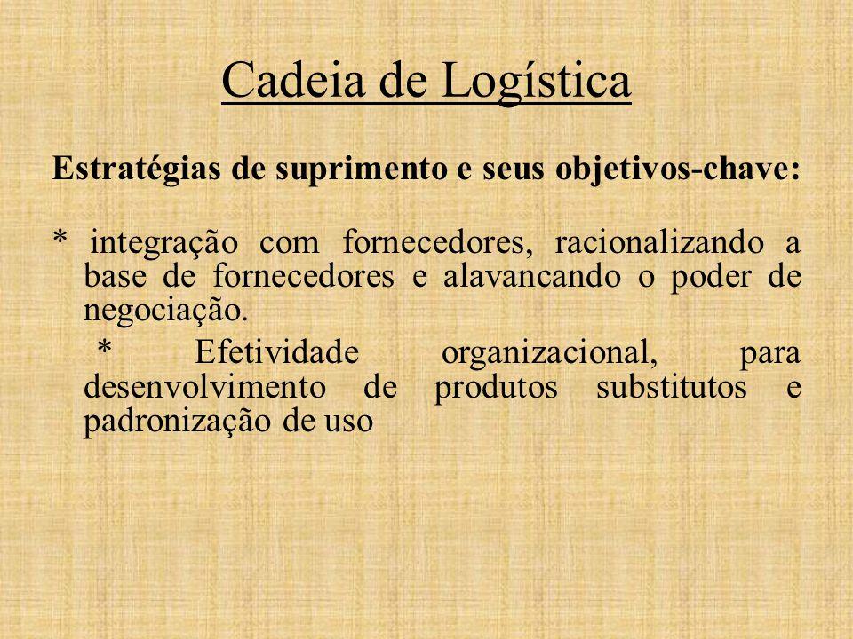 Cadeia de Logística Estratégias de suprimento e seus objetivos- chave: * Gerenciamento da cadeia de suprimentos, para otimizar o processo e avaliar um melhor preço.