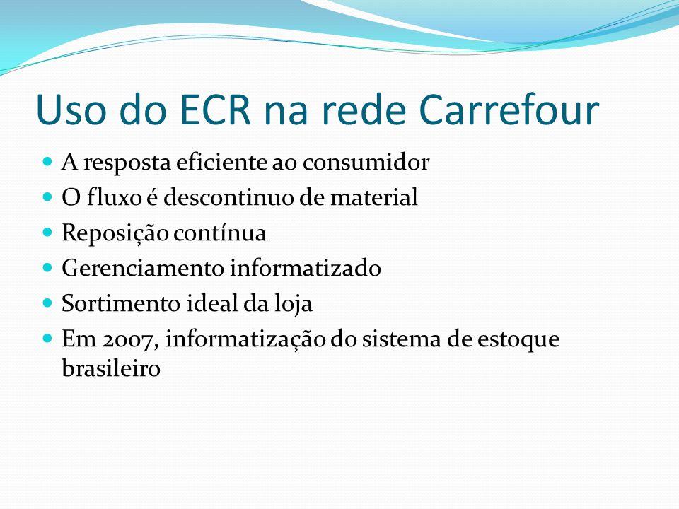 Uso do ECR na rede Carrefour A resposta eficiente ao consumidor O fluxo é descontinuo de material Reposição contínua Gerenciamento informatizado Sorti