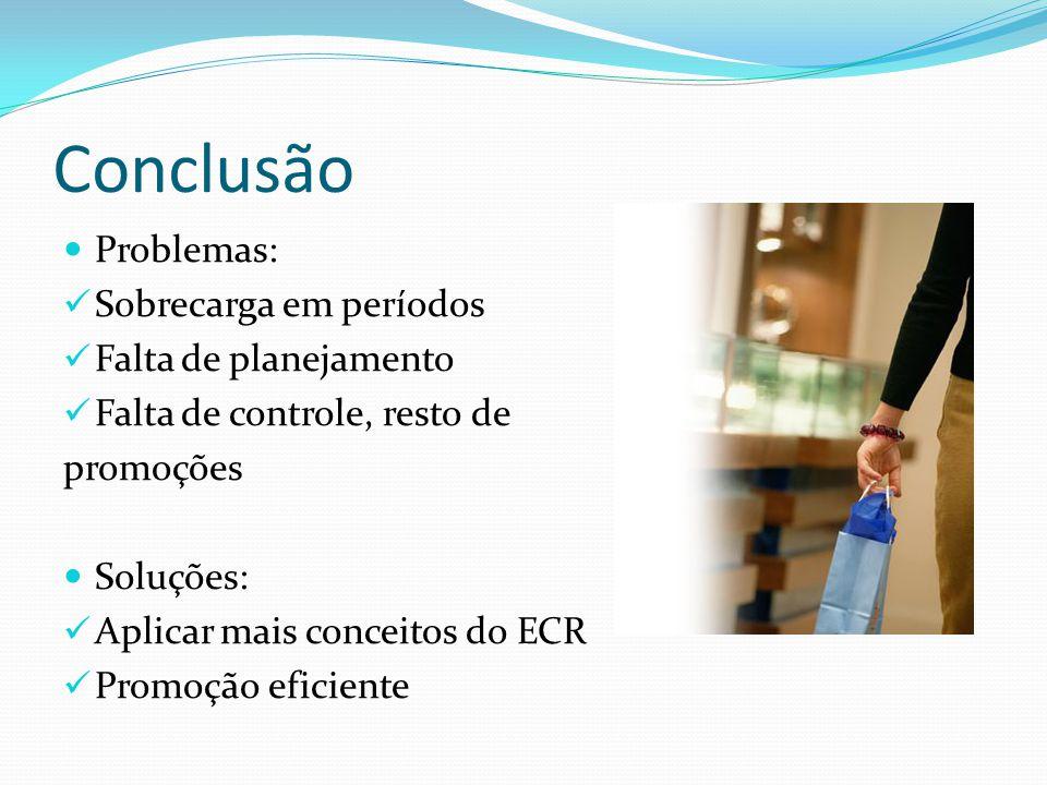 Conclusão Problemas: Sobrecarga em períodos Falta de planejamento Falta de controle, resto de promoções Soluções: Aplicar mais conceitos do ECR Promoç