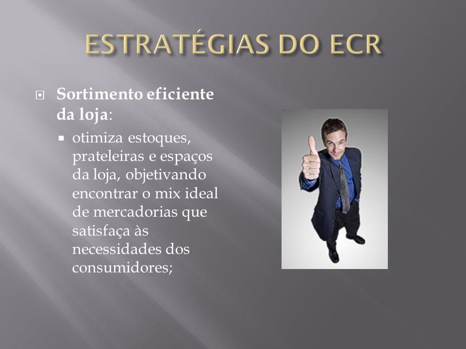 Promoção eficiente : busca a eficiência de promoção de venda do atacadista/fabricante em relação ao cliente; Desconto contínuo.