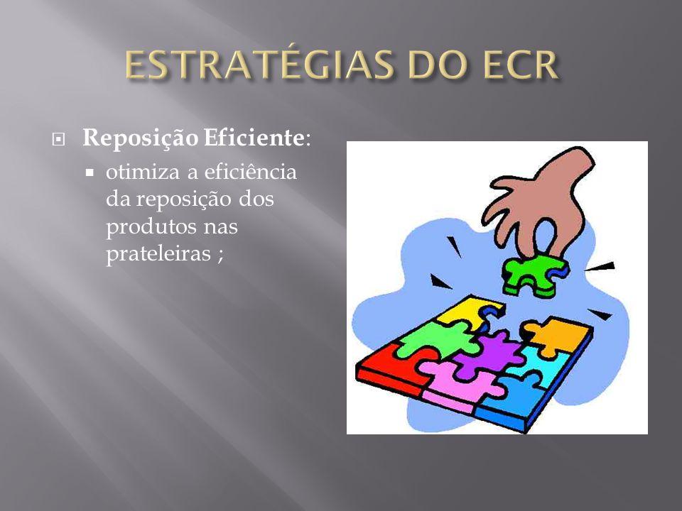Reposição Eficiente : otimiza a eficiência da reposição dos produtos nas prateleiras ;