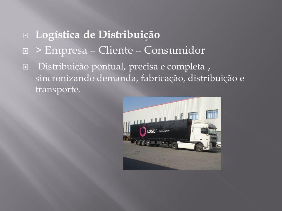 Logística de Distribuição > Empresa – Cliente – Consumidor Distribuição pontual, precisa e completa, sincronizando demanda, fabricação, distribuição e transporte.