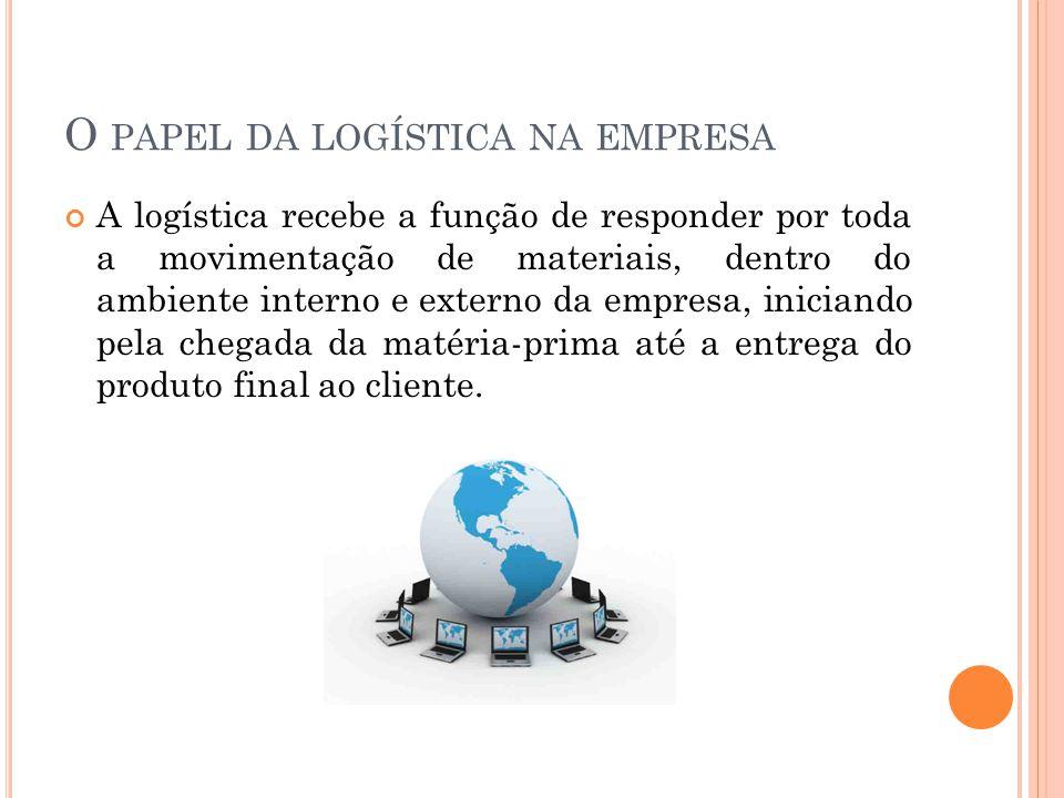 O PAPEL DA LOGÍSTICA NA EMPRESA A logística recebe a função de responder por toda a movimentação de materiais, dentro do ambiente interno e externo da