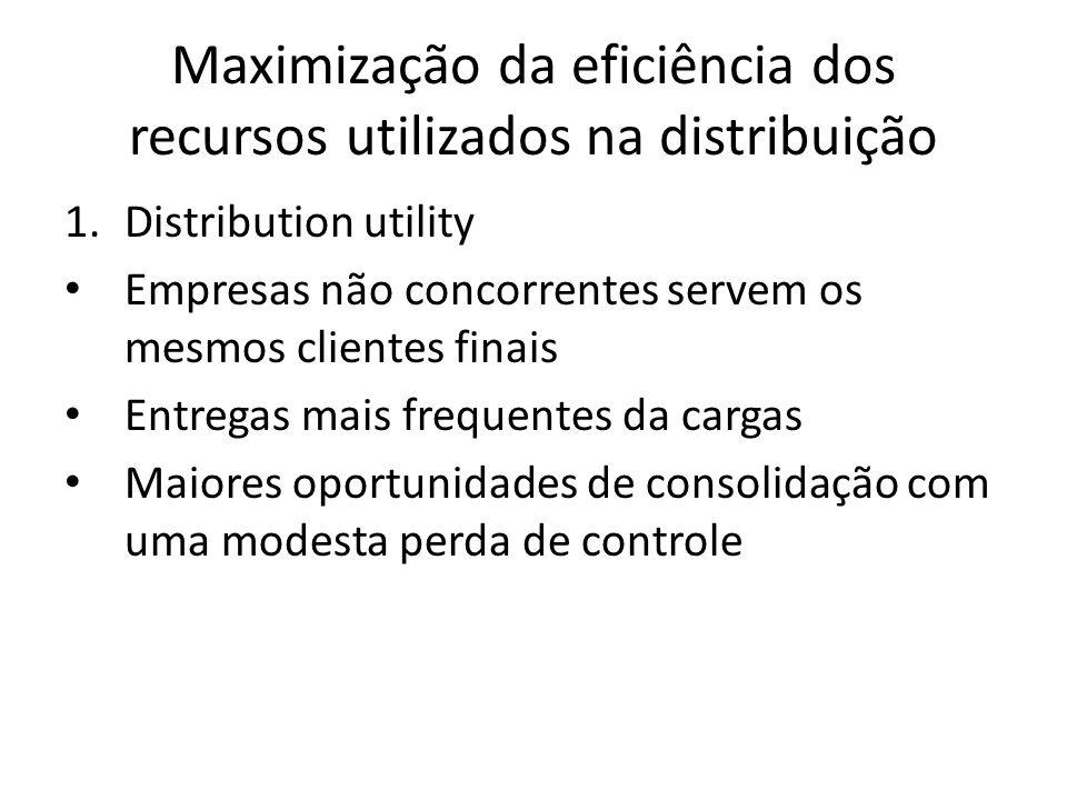 Maximização da eficiência dos recursos utilizados na distribuição 1.Distribution utility Empresas não concorrentes servem os mesmos clientes finais En