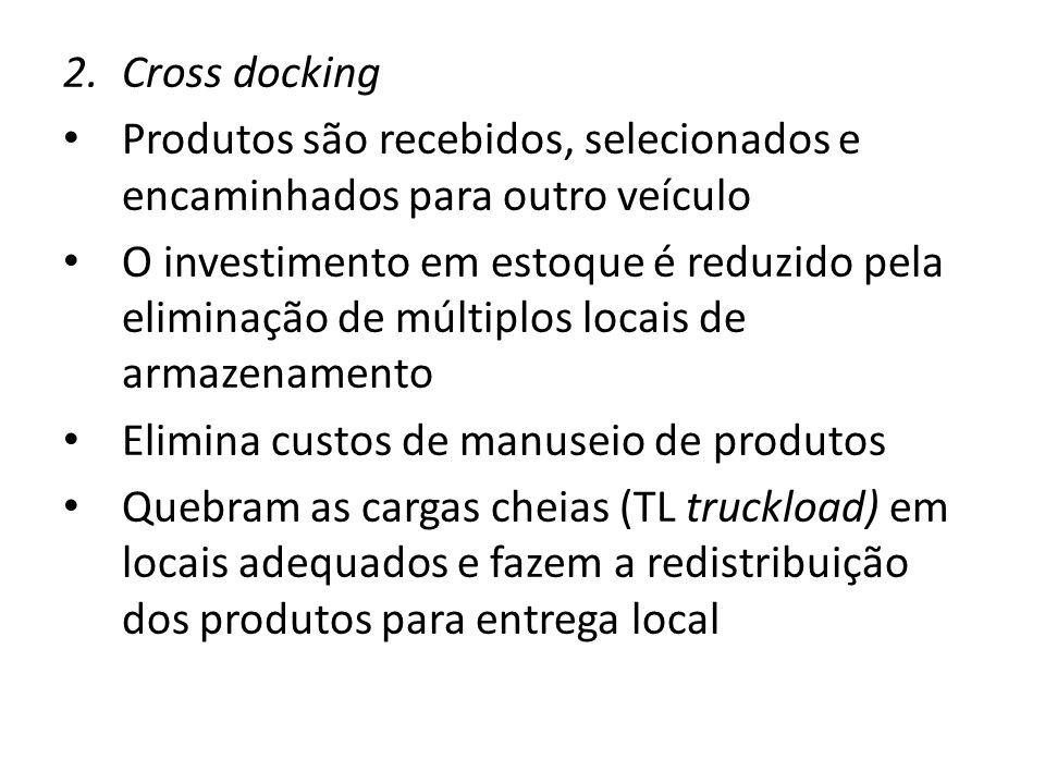 2.Cross docking Produtos são recebidos, selecionados e encaminhados para outro veículo O investimento em estoque é reduzido pela eliminação de múltipl