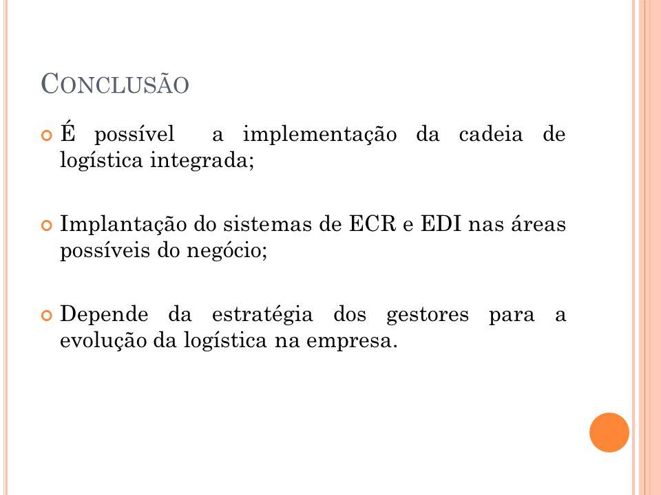 C ONCLUSÃO É possível a implementação da cadeia de logística integrada; Implantação do sistemas de ECR e EDI nas áreas possíveis do negócio; Depende da estratégia dos gestores para a evolução da logística na empresa.