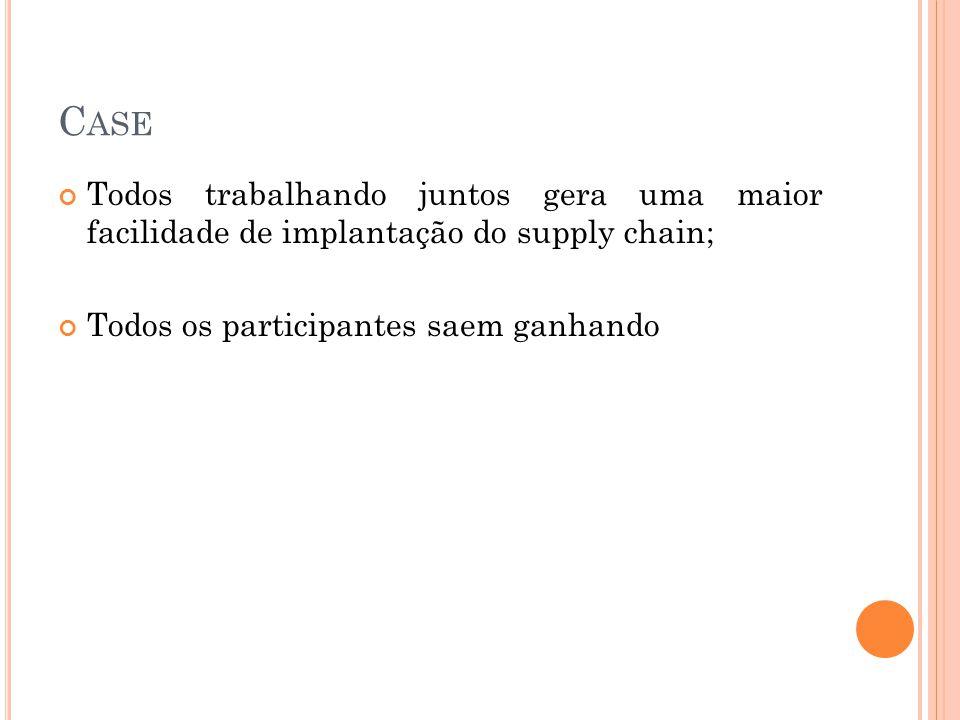 C ASE Todos trabalhando juntos gera uma maior facilidade de implantação do supply chain; Todos os participantes saem ganhando