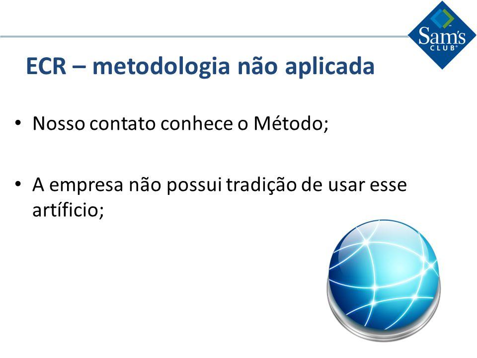 ECR – metodologia não aplicada Nosso contato conhece o Método; A empresa não possui tradição de usar esse artíficio;
