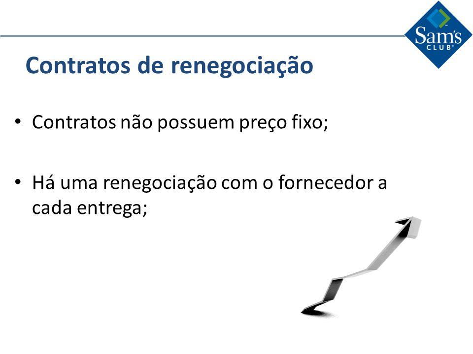 Contratos de renegociação Contratos não possuem preço fixo; Há uma renegociação com o fornecedor a cada entrega;