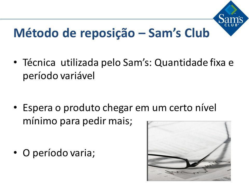 Método de reposição – Sams Club Técnica utilizada pelo Sams: Quantidade fixa e período variável Espera o produto chegar em um certo nível mínimo para