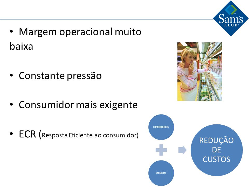 Margem operacional muito baixa Constante pressão Consumidor mais exigente ECR ( Resposta Eficiente ao consumidor) FORNECEDORESVAREJISTAS REDUÇÃO DE CU