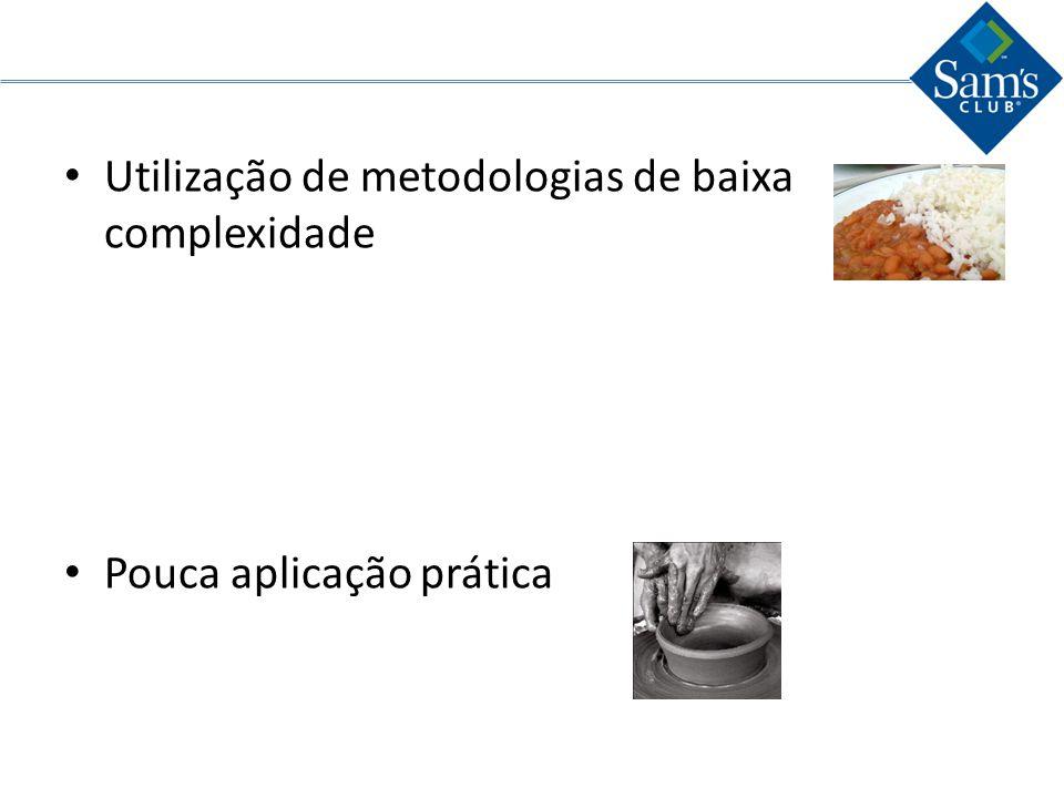 Utilização de metodologias de baixa complexidade Pouca aplicação prática
