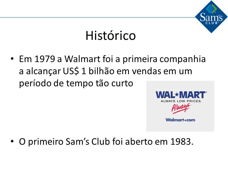 Histórico Em 1979 a Walmart foi a primeira companhia a alcançar US$ 1 bilhão em vendas em um período de tempo tão curto O primeiro Sams Club foi abert