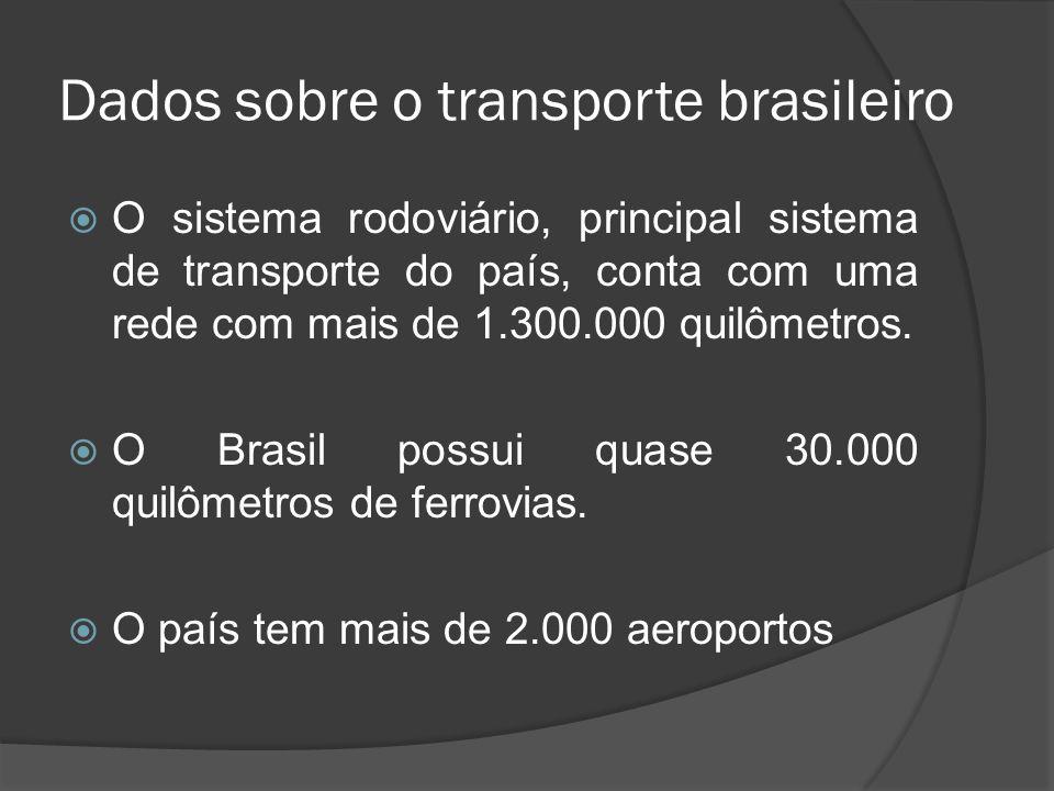 Dados sobre o transporte brasileiro O sistema rodoviário, principal sistema de transporte do país, conta com uma rede com mais de 1.300.000 quilômetro