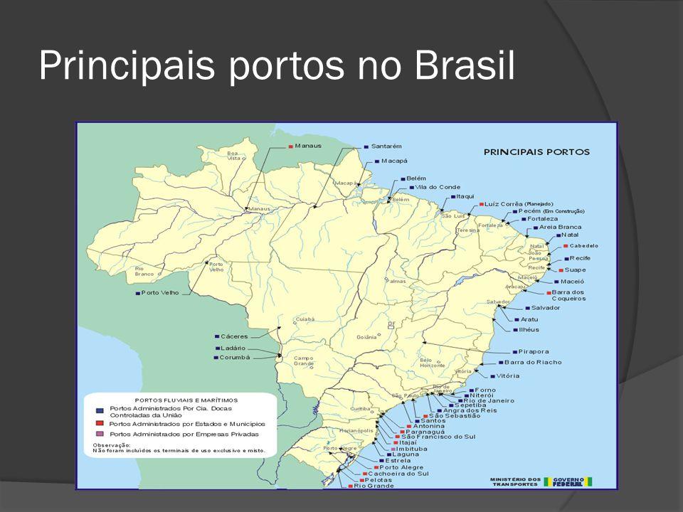Principais portos no Brasil